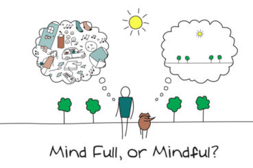 mindfulness e mindful eating
